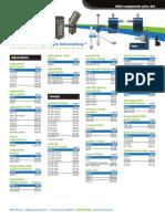 RR Fixture Component Price List 1