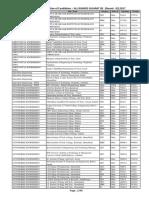 GUJCET-2017-cutoff-Course-wise.pdf