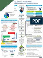 Unemployment Insurance Predictive Analytics Poster