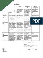 ap lang research paper rubric