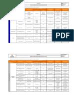 Matriz de Comunicaciones SIG Peru