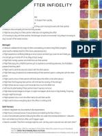 Esther Perel- Healing Infidelity PDF