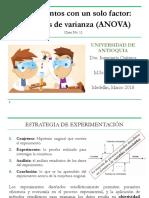 Clase 11-12_Exp_1-factor-ANOVA.pptx