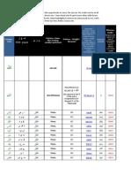 quran-concordance-pattern-wise.pdf
