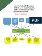 Arbol Del Problema y Objetivos (1)