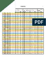 Ciclos de 91 Dias.pdf