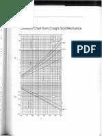 Charts.pdf