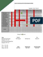 Daftar Piket 26 April s.d 25 Mei