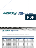 Indicadores Emco-Knight 2.016