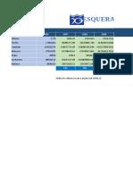 Ejecicios Libro Excel Avanzado - Capitulo 1