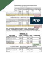 Análisis del año 2015 sobre la rentabilidad del activo corriente y costos de pasivos corrientes.docx