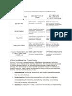 Blomms Taxonomy