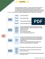 Literatura Védica.pdf