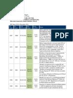 Decretos Supremos Gestion 2014 Hidrocarburos y Energa