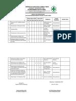 9.1.3.1 Jadwal Rencana Peningkatan Mutu Dan Keselamatan Pasien