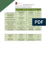 PLAN DE LUCHA EN DEFENSA DE LA UNIVERSIDAD PÚBLICA EN VIEDMA.docx