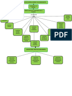 Mapa Conceptual Control Interno