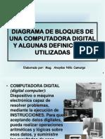 DIAGRAMA DE BLOQUES DE UNA COMPUTADORA.ppt