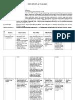 Revisi Formulir Rancangan Aktualisasi