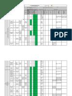 Matriz de Peligros Sede Ogm Mosquera - Corpoica - Laboratorios 2014