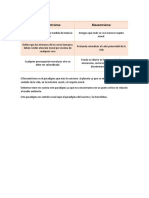 Formativa 2 Cambio de Paradigma