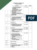 Summary of Lesson Plan Scf5