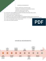 Historia Del Psicodiagnóstico