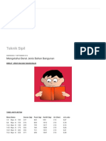 Teknik Sipil _ Mengetahui Berat Jenis Bahan Bangunan.pdf