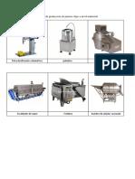 Equipos utilizados para de producción de patatas chips a nivel industrial.docx