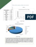 Graficas y analisis composicion de residuos solidos.docx