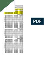 Copy of Raport DWI April awal.xlsx