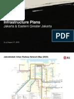 Jakarta Infrastructures Plan