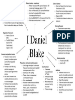 I Daniel Blake Mindmap