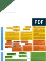 MAPA CONCEPTUAL CIENCIAS POLITICAS.pptx
