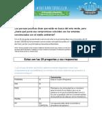 Encuesta realizada por el grupo ecologista SEO/Birdlife a los partidos políticos