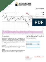 Benndorf - Mini dólar 31.10