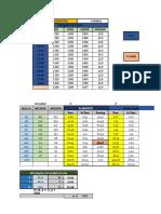 Analisis Granulometrico Pp