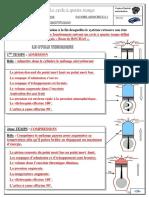 Cour Techno La Distribution3 Prof