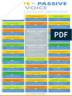 Active _passive vocies.pdf