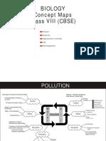 docdownloader.com_cbse-8-biology.pdf