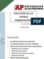 1. TEORIAS DE LA ADMINISTRACIÓN.pptx