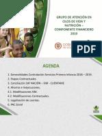 2. Componente Financiero Ciclos de Vidsa y Nutricion Capacitacion a Financieros 2019