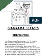 diagramadefases.pdf
