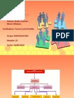 MorinVillatoro OraliaIrazema M23S2 Fase4