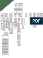 jurisdiccion cap 2 y caracteristica.pdf