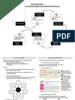 methodologie-6-etapes-recherche-documentaire2.pdf