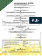3. Alur Pelaksanaan Ujian Skripsi - Reguler-1