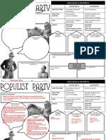 populistpartygraphicorganizer.pdf