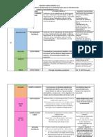 PLANES DE MEJORAMIENTO X CICLO  3,4,5.pdf