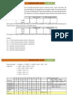 Gandhi Cloth Company - Integer & Mixed Integer Programming